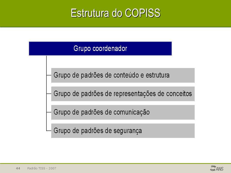 Padrão TISS - 200744 Estrutura do COPISS