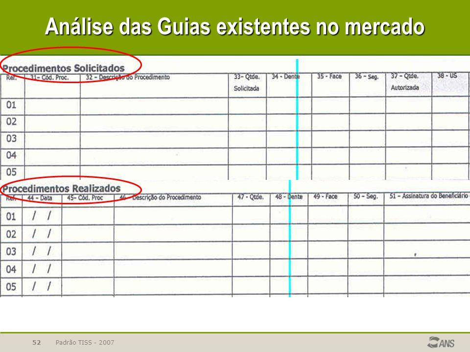 Padrão TISS - 200752 Análise das Guias existentes no mercado