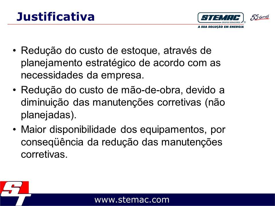 Justificativa Redução do custo de estoque, através de planejamento estratégico de acordo com as necessidades da empresa. Redução do custo de mão-de-ob
