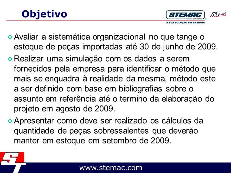 Objetivo Avaliar a sistemática organizacional no que tange o estoque de peças importadas até 30 de junho de 2009. Realizar uma simulação com os dados