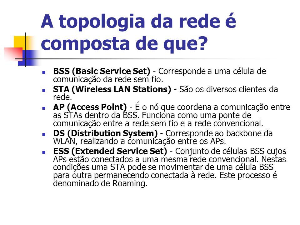 A topologia da rede é composta de que? BSS (Basic Service Set) - Corresponde a uma célula de comunicação da rede sem fio. STA (Wireless LAN Stations)