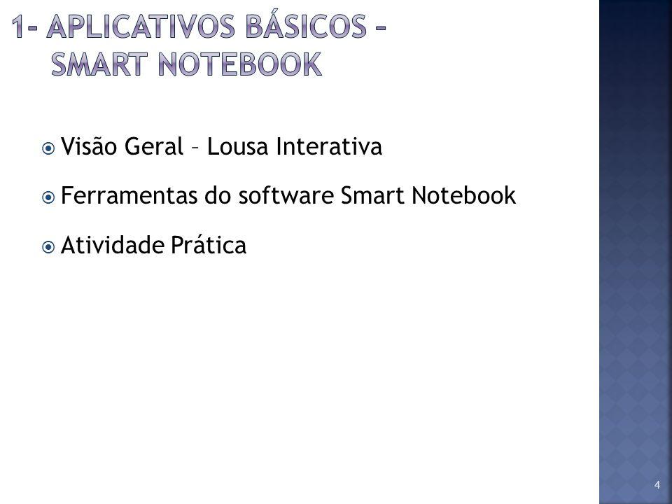 Visão Geral – Lousa Interativa Ferramentas do software Smart Notebook Atividade Prática 4