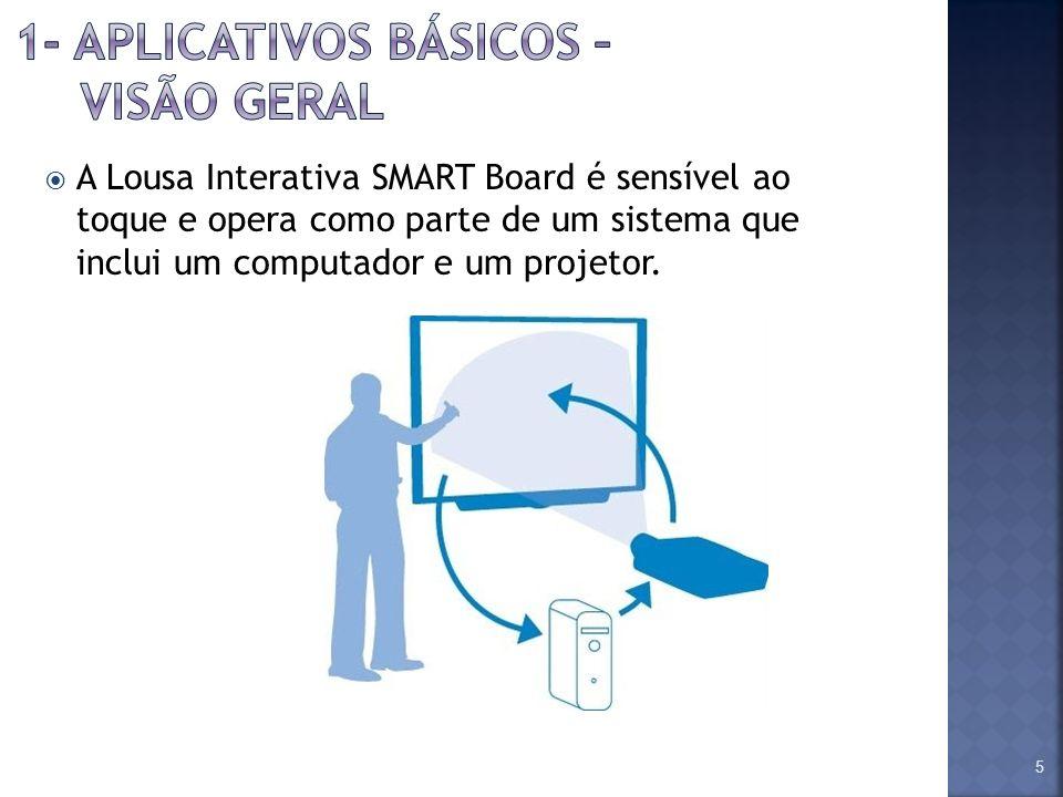5 A Lousa Interativa SMART Board é sensível ao toque e opera como parte de um sistema que inclui um computador e um projetor.