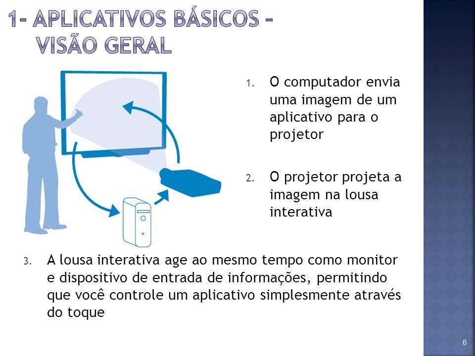 6 1. O computador envia uma imagem de um aplicativo para o projetor 2. O projetor projeta a imagem na lousa interativa 3. A lousa interativa age ao me