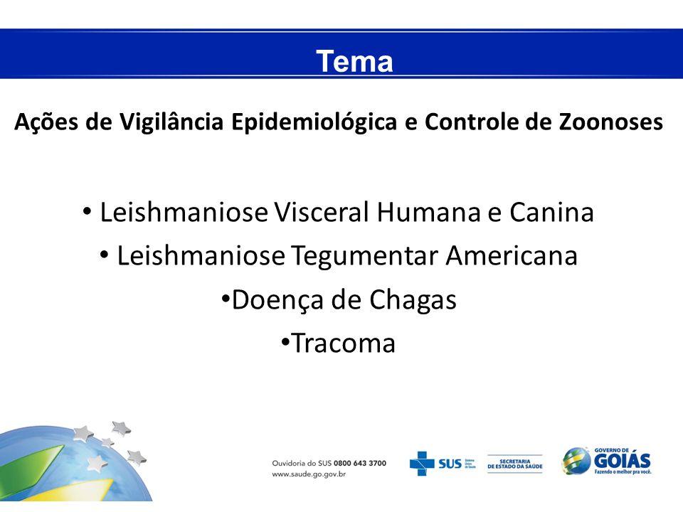 Tema Ações de Vigilância Epidemiológica e Controle de Zoonoses Leishmaniose Visceral Humana e Canina Leishmaniose Tegumentar Americana Doença de Chaga