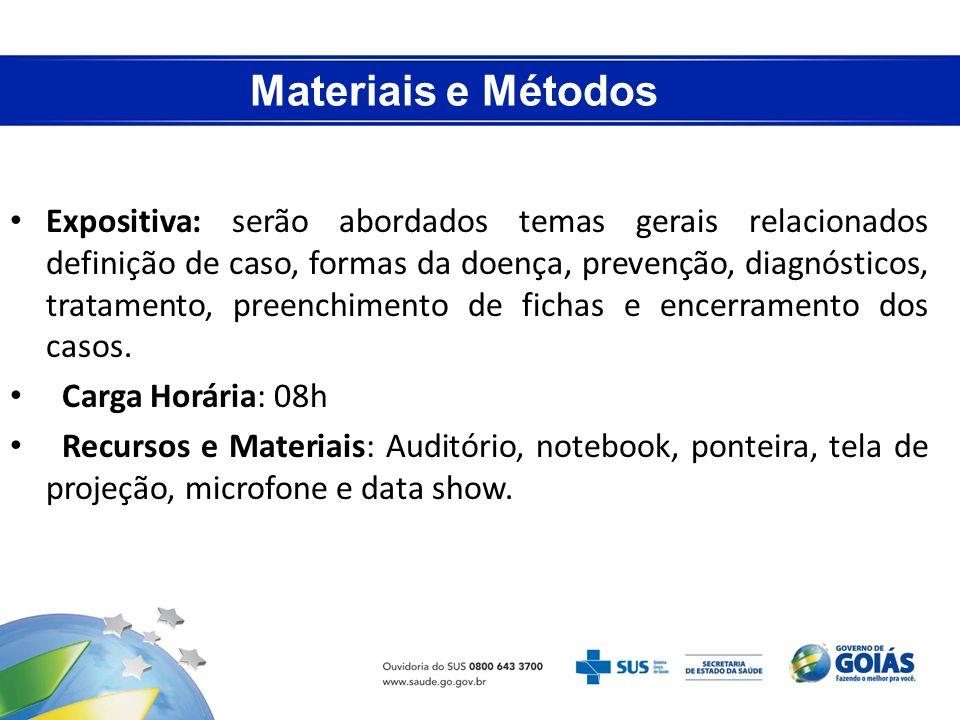 Materiais e Métodos Expositiva: serão abordados temas gerais relacionados definição de caso, formas da doença, prevenção, diagnósticos, tratamento, pr