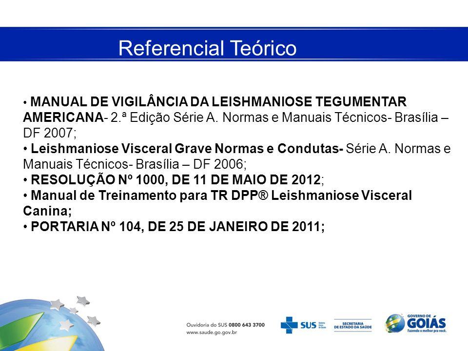 Referencial Teórico MANUAL DE VIGILÂNCIA DA LEISHMANIOSE TEGUMENTAR AMERICANA- 2.ª Edição Série A. Normas e Manuais Técnicos- Brasília – DF 2007; Leis
