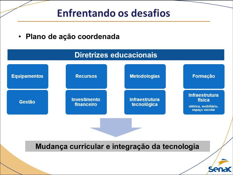 Enfrentando os desafios Plano de ação coordenada EquipamentosRecursosMetodologiasFormação Gestão Investimento financeiro Infraestrutura tecnológica Diretrizes educacionais Mudança curricular e integração da tecnologia Infraestrutura física elétrica, mobiliário, espaço escolar