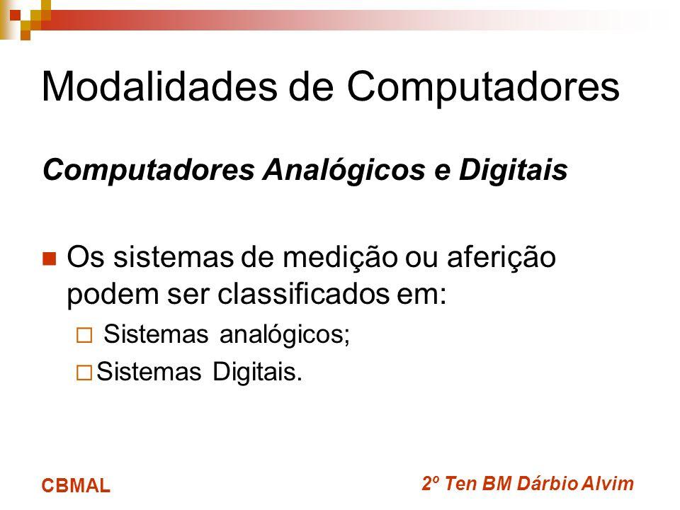 2º Ten BM Dárbio Alvim CBMAL Modalidades de Computadores Computadores Analógicos e Digitais Os sistemas de medição ou aferição podem ser classificados