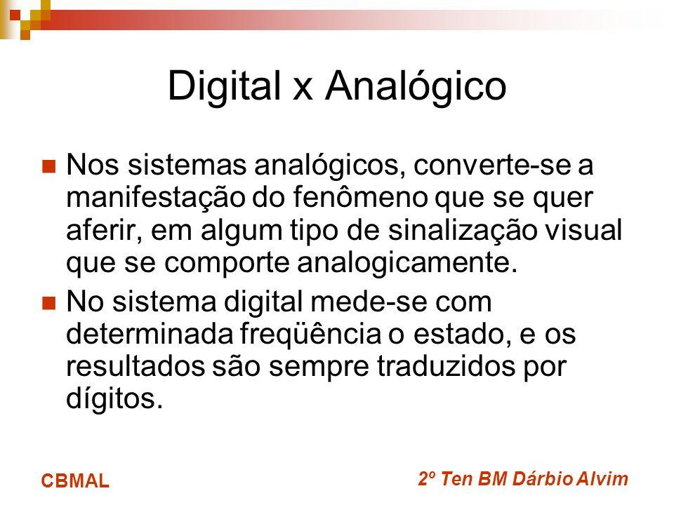 2º Ten BM Dárbio Alvim CBMAL Digital x Analógico Nos sistemas analógicos, converte-se a manifestação do fenômeno que se quer aferir, em algum tipo de
