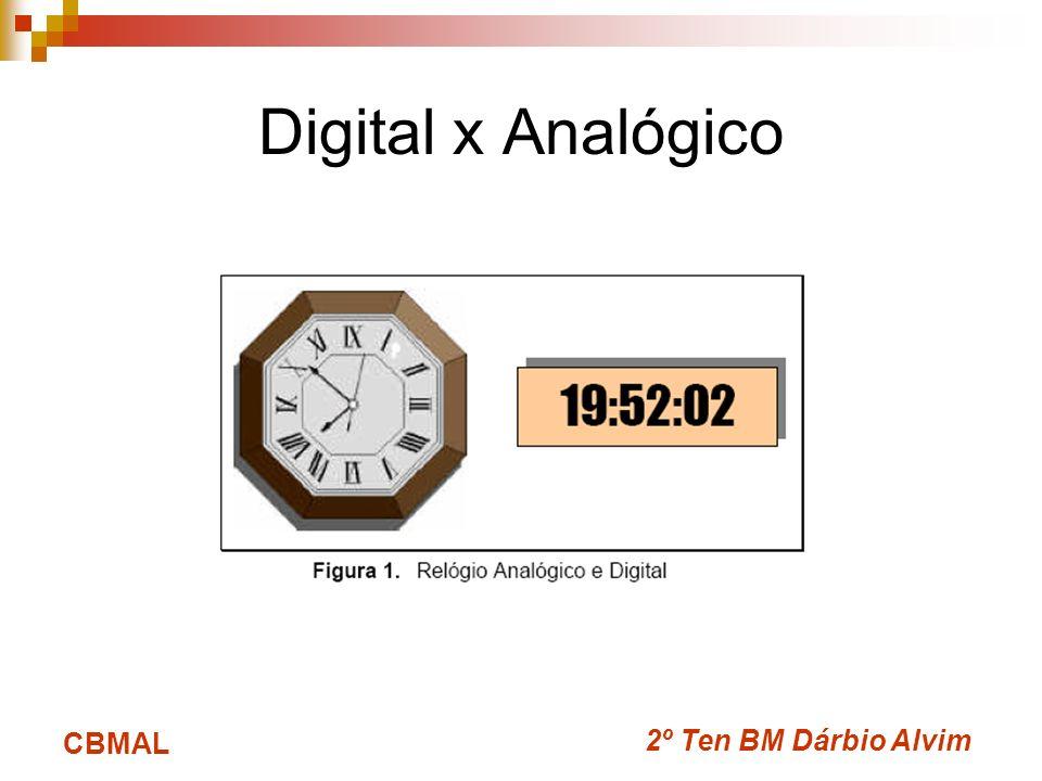 2º Ten BM Dárbio Alvim CBMAL Digital x Analógico