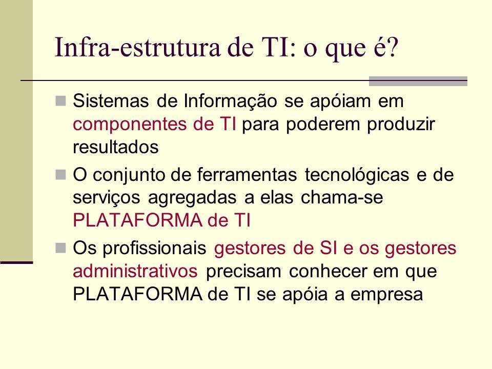 Infra-estrutura de TI: o que é? Sistemas de Informação se apóiam em componentes de TI para poderem produzir resultados O conjunto de ferramentas tecno
