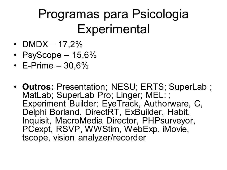 Programas para Psicologia Experimental DMDX – 17,2% PsyScope – 15,6% E-Prime – 30,6% Outros: Presentation; NESU; ERTS; SuperLab ; MatLab; SuperLab Pro; Linger; MEL: ; Experiment Builder; EyeTrack, Authorware, C, Delphi Borland, DirectRT, ExBuilder, Habit, Inquisit, MacroMedia Director, PHPsurveyor, PCexpt, RSVP, WWStim, WebExp, iMovie, tscope, vision analyzer/recorder