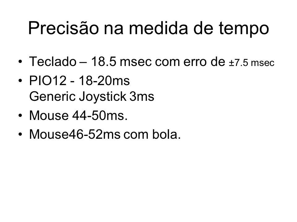 Precisão na medida de tempo Teclado – 18.5 msec com erro de ±7.5 msec PIO12 - 18-20ms Generic Joystick 3ms Mouse 44-50ms.