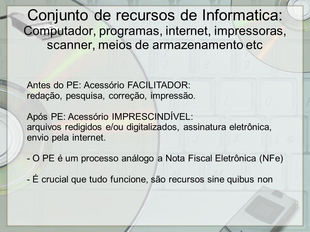 Antes do PE: Acessório FACILITADOR: redação, pesquisa, correção, impressão.