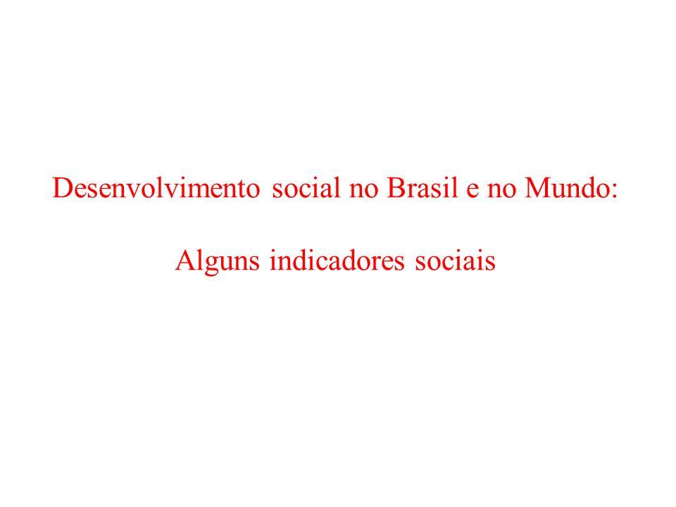 Desenvolvimento social no Brasil e no Mundo: Alguns indicadores sociais