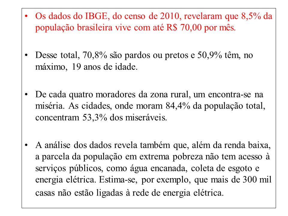 Os dados do IBGE, do censo de 2010, revelaram que 8,5% da população brasileira vive com até R$ 70,00 por mês. Desse total, 70,8% são pardos ou pretos