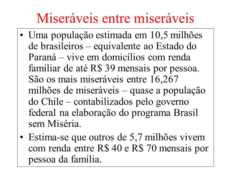Miseráveis entre miseráveis Uma população estimada em 10,5 milhões de brasileiros – equivalente ao Estado do Paraná – vive em domicílios com renda fam