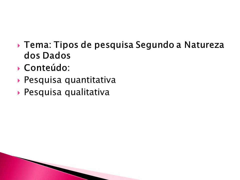 Tema: Tipos de pesquisa Segundo a Natureza dos Dados Conteúdo: Pesquisa quantitativa Pesquisa qualitativa