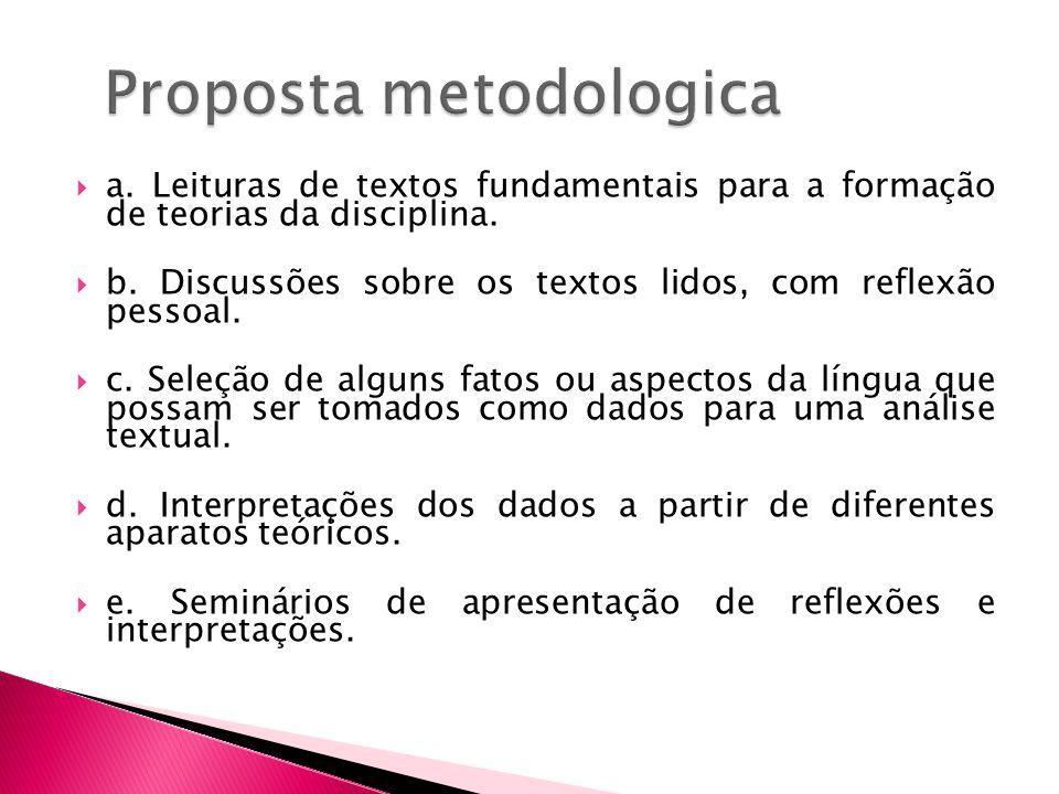 a. Leituras de textos fundamentais para a formação de teorias da disciplina. b. Discussões sobre os textos lidos, com reflexão pessoal. c. Seleção de