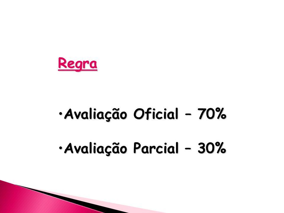 Regra Avaliação Oficial – 70%Avaliação Oficial – 70% Avaliação Parcial – 30%Avaliação Parcial – 30%