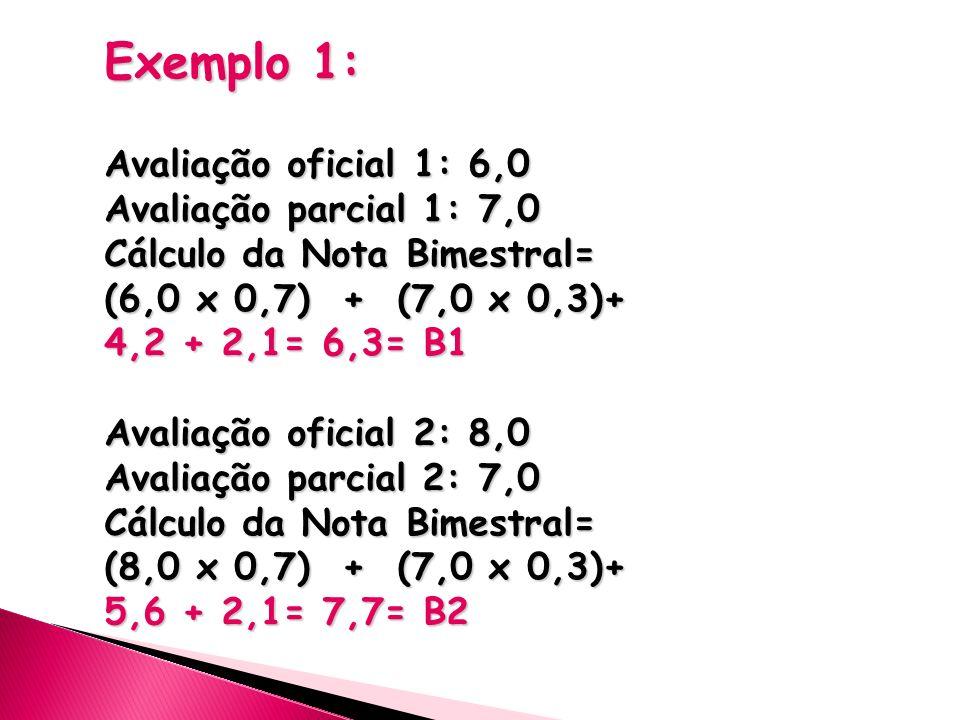 Exemplo 1: Avaliação oficial 1: 6,0 Avaliação parcial 1: 7,0 Cálculo da Nota Bimestral= (6,0 x 0,7) + (7,0 x 0,3)+ 4,2 + 2,1= 6,3= B1 Avaliação oficial 2: 8,0 Avaliação parcial 2: 7,0 Cálculo da Nota Bimestral= (8,0 x 0,7) + (7,0 x 0,3)+ 5,6 + 2,1= 7,7= B2