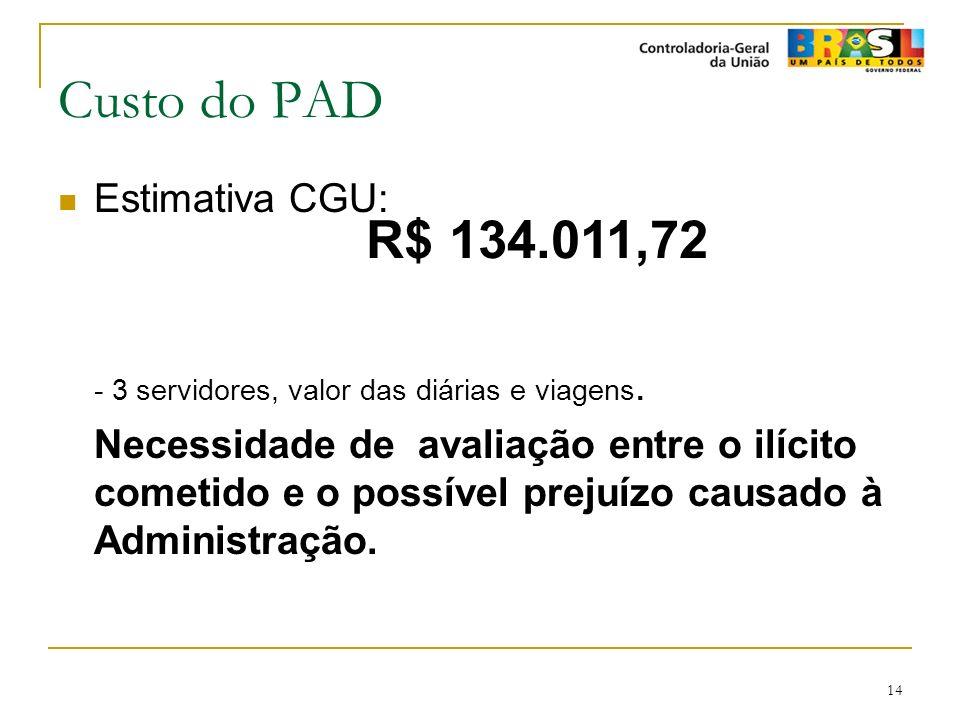 14 Custo do PAD Estimativa CGU: - 3 servidores, valor das diárias e viagens. Necessidade de avaliação entre o ilícito cometido e o possível prejuízo c