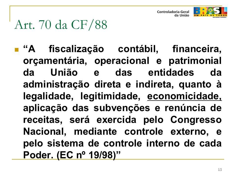 15 Art. 70 da CF/88 A fiscalização contábil, financeira, orçamentária, operacional e patrimonial da União e das entidades da administração direta e in