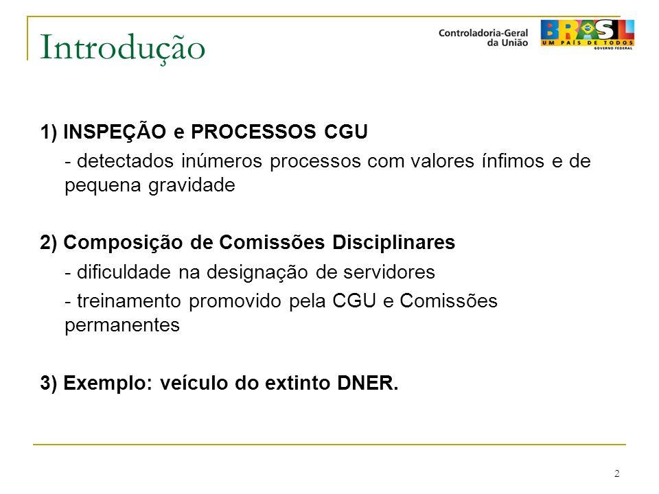 2 Introdução 1) INSPEÇÃO e PROCESSOS CGU - detectados inúmeros processos com valores ínfimos e de pequena gravidade 2) Composição de Comissões Discipl