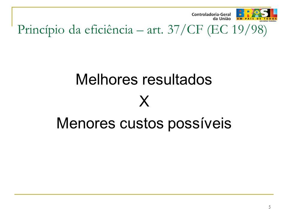 5 Princípio da eficiência – art. 37/CF (EC 19/98) Melhores resultados X Menores custos possíveis
