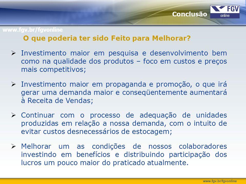www.fgv.br/fgvonline Conclusão O que poderia ter sido Feito para Melhorar? Investimento maior em pesquisa e desenvolvimento bem como na qualidade dos