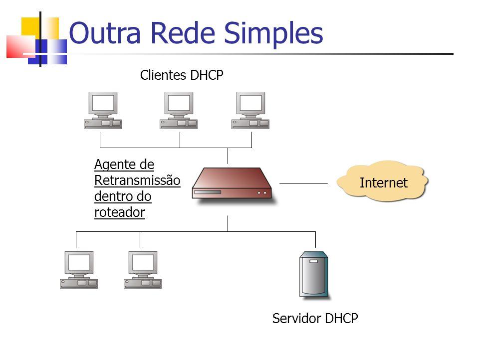 Outra Rede Simples Internet Servidor DHCP Clientes DHCP Agente de Retransmissão dentro do roteador