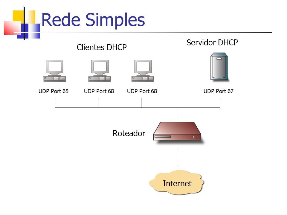 Informações Preliminares (DHCP) Message = DHCP-PDU (A-PDU) Client = DHCP Client Server = DHCP Server Portas Conhecidas DHCP Server: UDP port 67 DHCP Client: UDP port 68 No ephemeral ports Broadcast e unicast usedos para PDUs em ambas direções Broadcast: link and IP addresses are broadcast Unicast: link and IP addresses are unicast