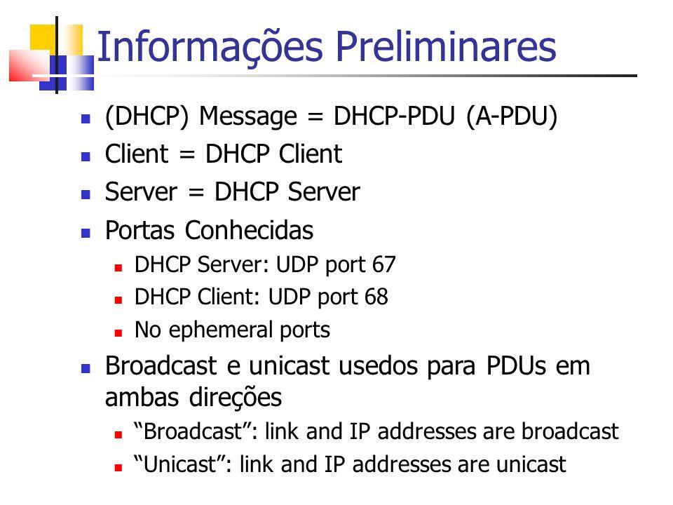 Fluxo Inicial de Mensagens Server AClientServer B Cliente tenta descobrir DHCP servers na rede DHCPDISCOVER Servers respondem com ofertas DHCPOFFER Cliente coleta as ofertas e decide qual aceitar Cliente responde o pedido a um dos servidores DHCPREQUEST Server autoriza o uso do endereço IP DHCPACK Configuração completa Cliente explicitamente libera o uso do endereço IP DHCPRELEASE Shutdown Elegante