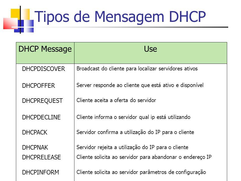 Tipos de Mensagem DHCP DHCP MessageUse DHCPDISCOVER Broadcast do cliente para localizar servidores ativos DHCPOFFER Server responde ao cliente que est