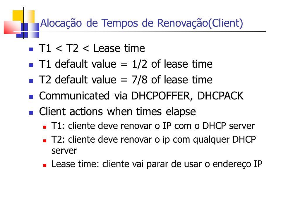 Fluxo de Mensagens de Renovação Server AClientServer B Cliente pede para continuar usando o IP DHCPREQUEST Servidor Confirma o pedido e as alocações atualizadas DHCPACK Cliente pede para continuar usando o IP DHCPREQUEST Servidor Confirma o pedido e as alocações atualizadas DHCPACK Configuração completa T1 transcorre Cliente pede para continuar usando o IP DHCPREQUEST T2 transcorre Configuração completa