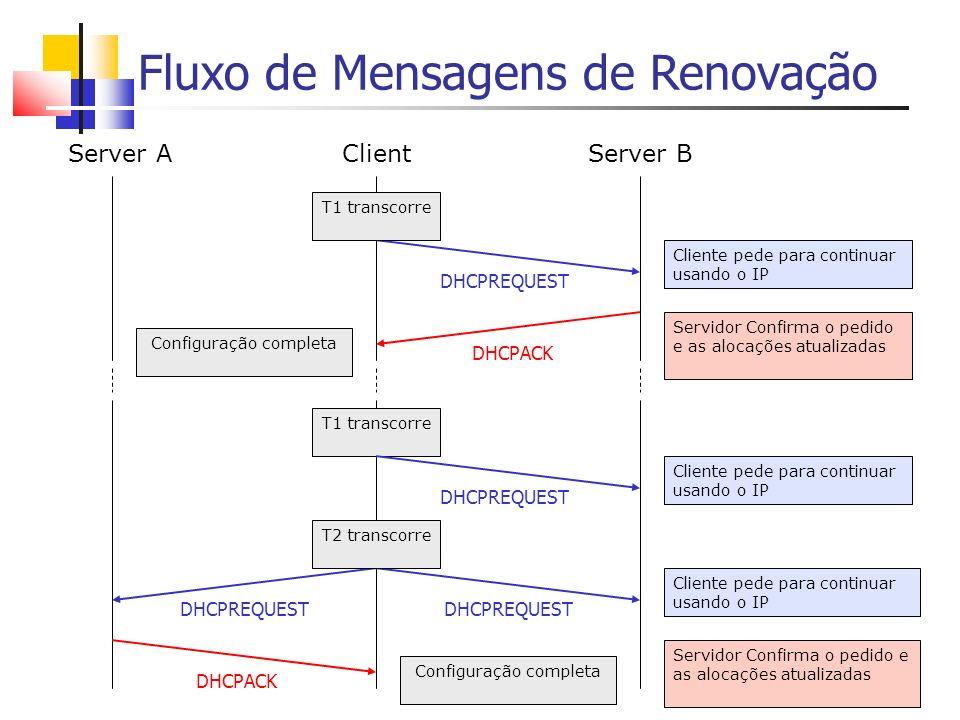 Fluxo de Mensagens de Renovação Server AClientServer B Cliente pede para continuar usando o IP DHCPREQUEST Servidor Confirma o pedido e as alocações a
