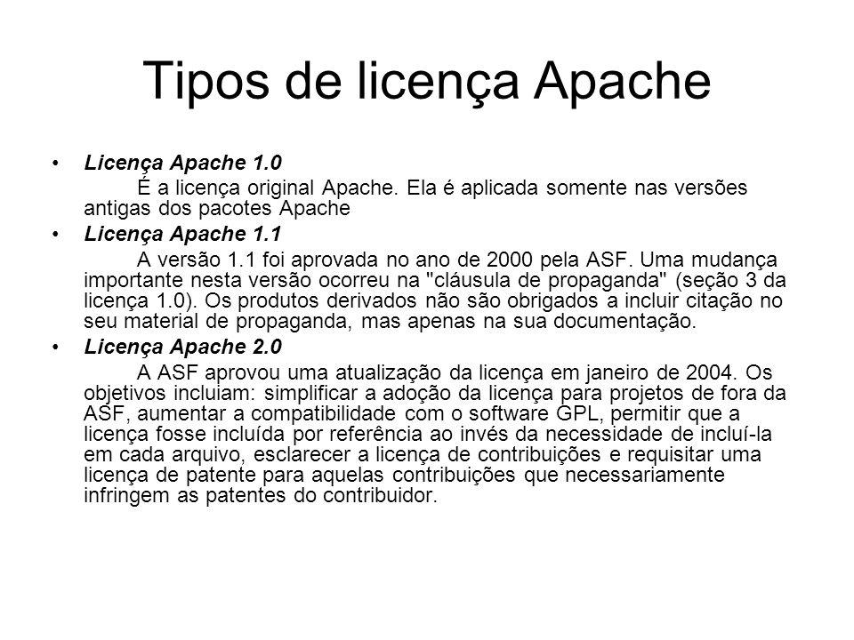 Tipos de licença Apache Licença Apache 1.0 É a licença original Apache.