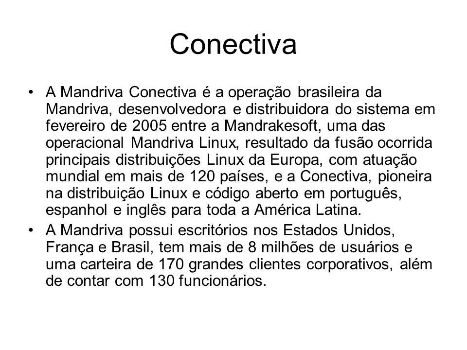 Conectiva A Mandriva Conectiva é a operação brasileira da Mandriva, desenvolvedora e distribuidora do sistema em fevereiro de 2005 entre a Mandrakesoft, uma das operacional Mandriva Linux, resultado da fusão ocorrida principais distribuições Linux da Europa, com atuação mundial em mais de 120 países, e a Conectiva, pioneira na distribuição Linux e código aberto em português, espanhol e inglês para toda a América Latina.