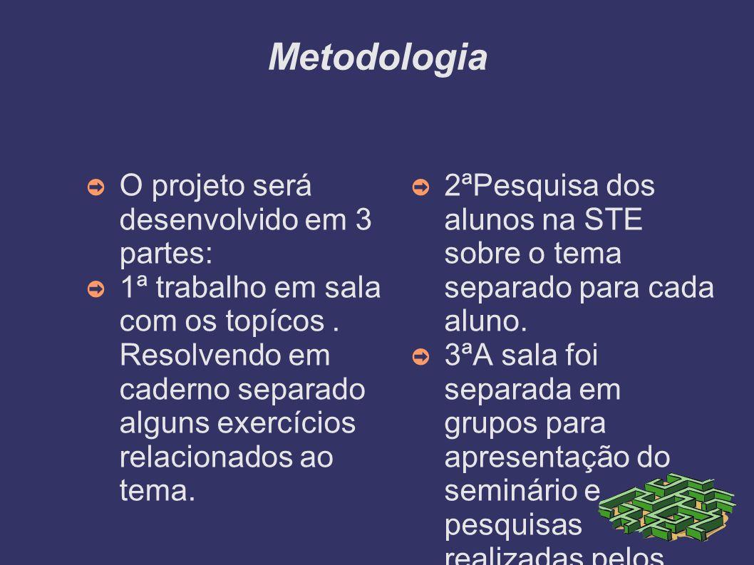Metodologia O projeto será desenvolvido em 3 partes: 1ª trabalho em sala com os topícos. Resolvendo em caderno separado alguns exercícios relacionados