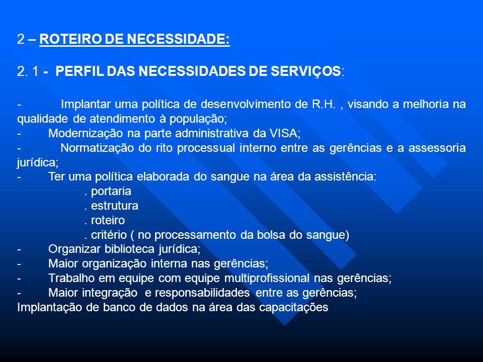 2.2 – DESENHO DO PERFIL DAS NECESSIDADES E EXPECTATIVAS DA FORÇA DE TRABALHO: - Integrar o servidor ao ambiente de trabalho (Centro de Treinamento) ao ingressar no serviço de VISA; - Parceria com Recursos Humanos da Secretaria na organização das capacitações; - Treinamento entre as gerências; - Função definida do servidor na VISA; - Treinamento em processo administrativo em VISA, para o setor jurídico; - Treinamento em cada área de atuação para o servidor de nível médio e superior; - Curso de aperfeiçoamento para o setor de cadastro; - Participação do servidores em congressos na áreas de sua atuação; - Treinamento para servidores na área de toxicologia; - Curso de especialização em VISA para técnicos de nível superior do quadro de pessoal da VISA;