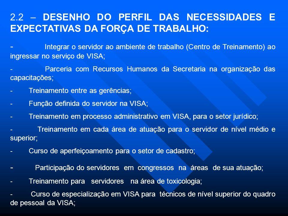 2.3.– REGIME/RELAÇÃO: - Estatutário (concursados); - Comissionado; - Contrato temporário; 2.4.