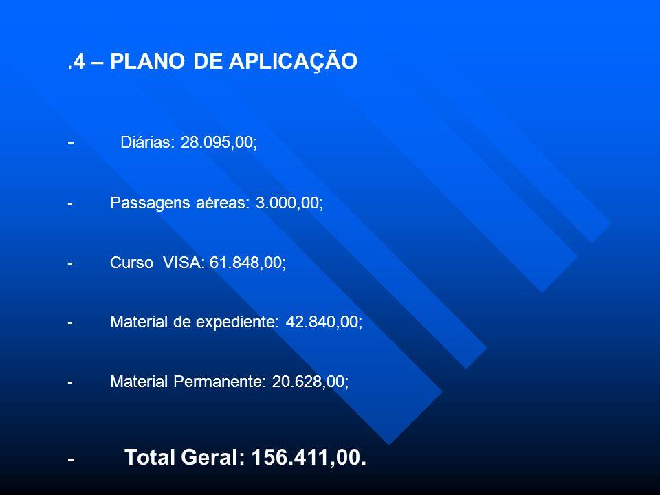 .4 – PLANO DE APLICAÇÃO - Diárias: 28.095,00; - Passagens aéreas: 3.000,00; - Curso VISA: 61.848,00; - Material de expediente: 42.840,00; - Material Permanente: 20.628,00; - Total Geral: 156.411,00.