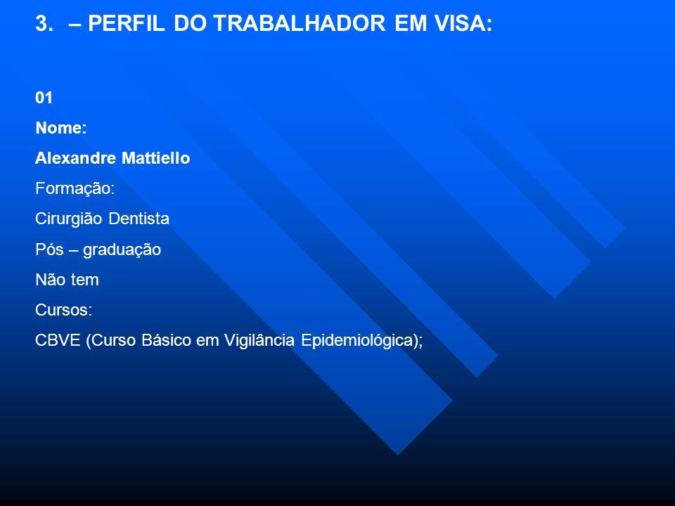 29 Nome: Roberto Mário de Carvalho Formação: Ensino médio Pós - graduação: Cursos: