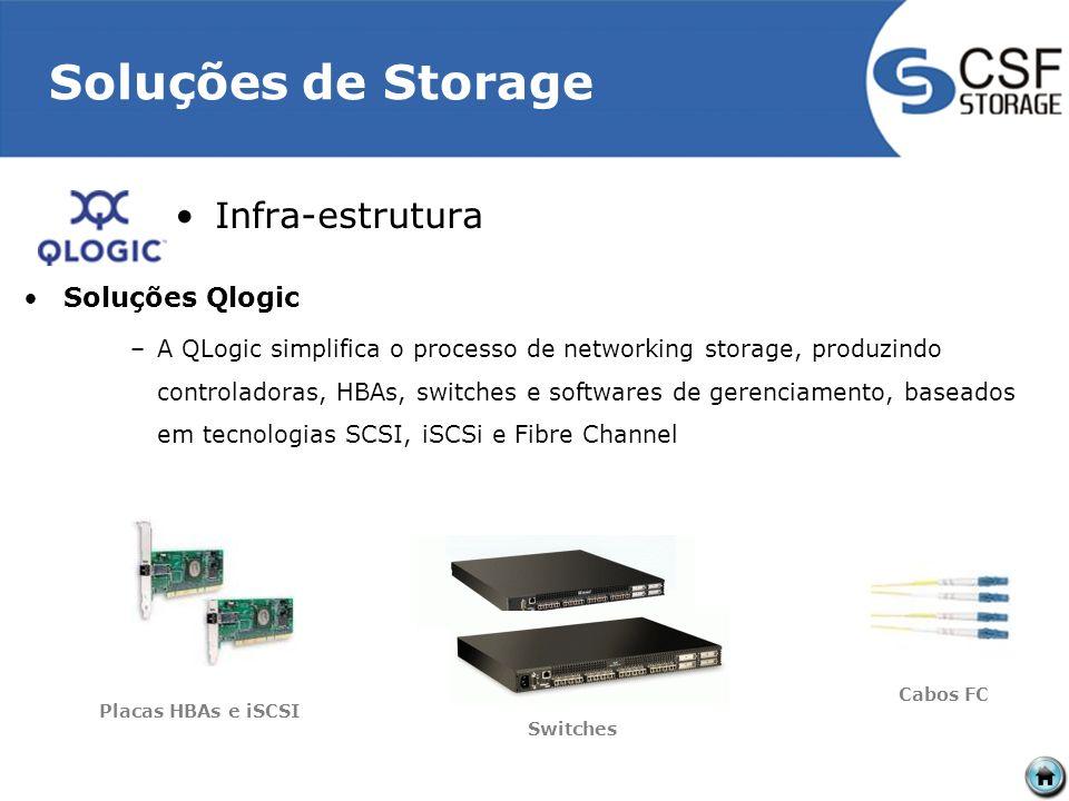 Soluções de Storage Infra-estrutura Placas HBAs e iSCSI Soluções Qlogic –A QLogic simplifica o processo de networking storage, produzindo controladoras, HBAs, switches e softwares de gerenciamento, baseados em tecnologias SCSI, iSCSi e Fibre Channel Switches Cabos FC