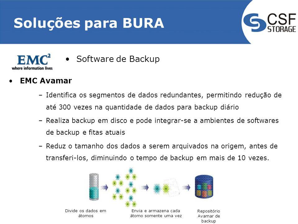 Soluções para BURA Software de Backup EMC Avamar –Identifica os segmentos de dados redundantes, permitindo redução de até 300 vezes na quantidade de dados para backup diário –Realiza backup em disco e pode integrar-se a ambientes de softwares de backup e fitas atuais –Reduz o tamanho dos dados a serem arquivados na origem, antes de transferi-los, diminuindo o tempo de backup em mais de 10 vezes.