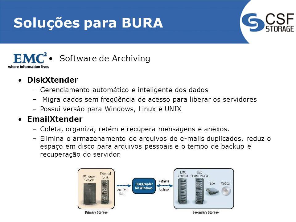 Soluções para BURA Software de Archiving DiskXtender –Gerenciamento automático e inteligente dos dados – Migra dados sem freqüência de acesso para liberar os servidores –Possui versão para Windows, Linux e UNIX EmailXtender –Coleta, organiza, retém e recupera mensagens e anexos.