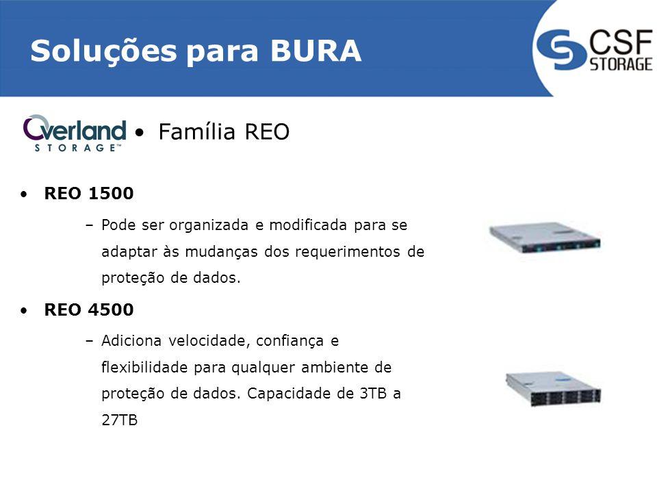 Soluções para BURA Família REO REO 1500 –Pode ser organizada e modificada para se adaptar às mudanças dos requerimentos de proteção de dados. REO 4500