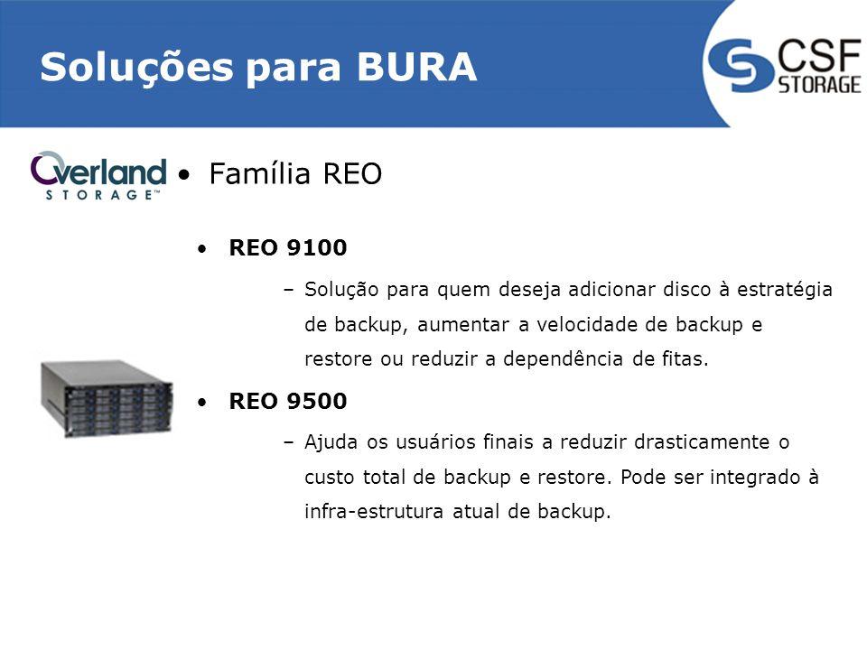 Soluções para BURA Família REO REO 9100 –Solução para quem deseja adicionar disco à estratégia de backup, aumentar a velocidade de backup e restore ou reduzir a dependência de fitas.