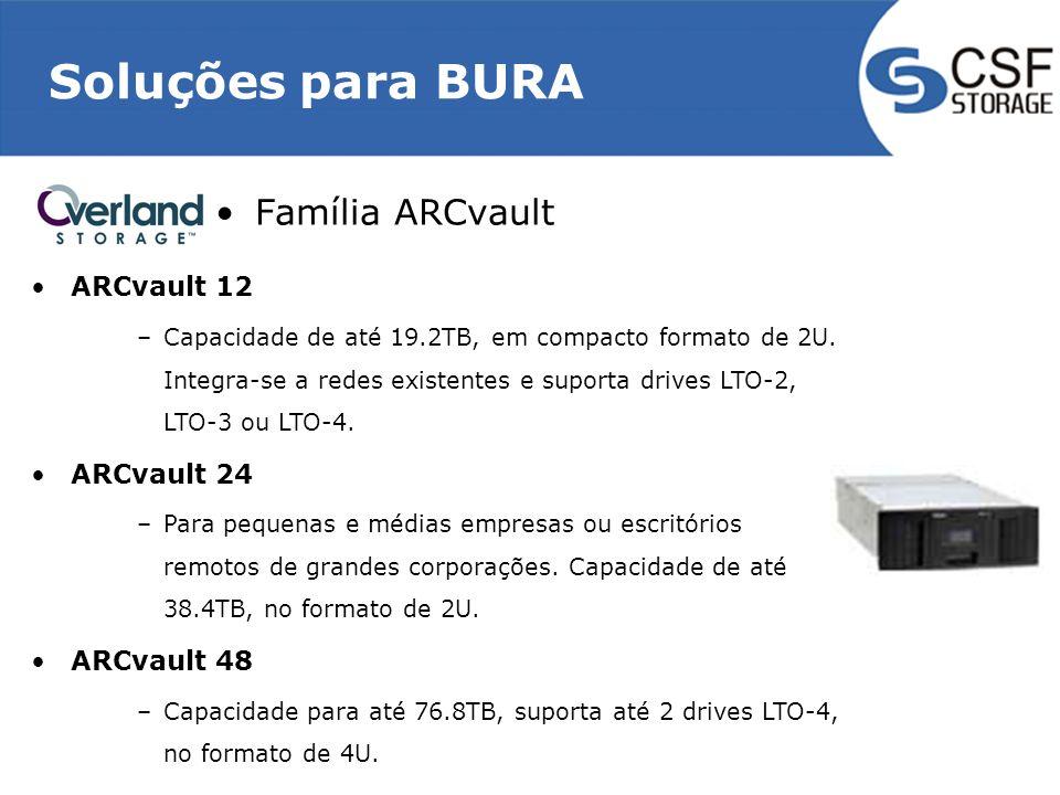 Soluções para BURA Família ARCvault ARCvault 12 –Capacidade de até 19.2TB, em compacto formato de 2U. Integra-se a redes existentes e suporta drives L